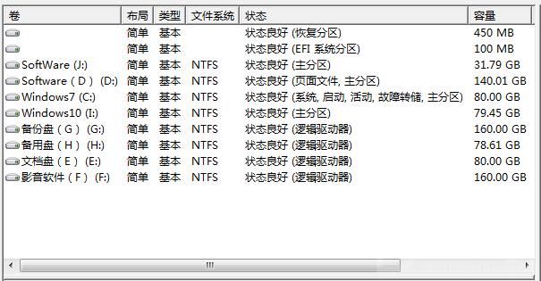 浅析win8系统中快速安装UEFI的完整步骤 教程资料 第6张