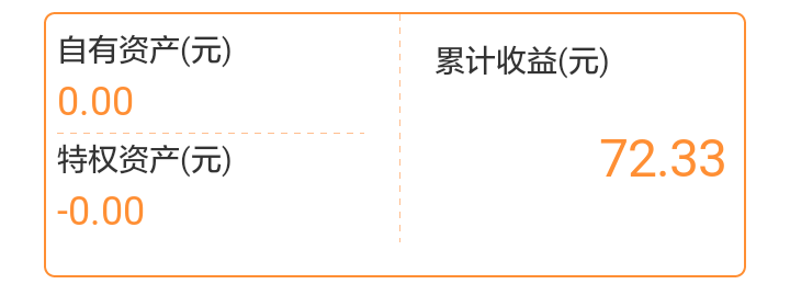 【线报反馈】12.15股东派65元、由你购145元提现到账! 活动线报 第10张