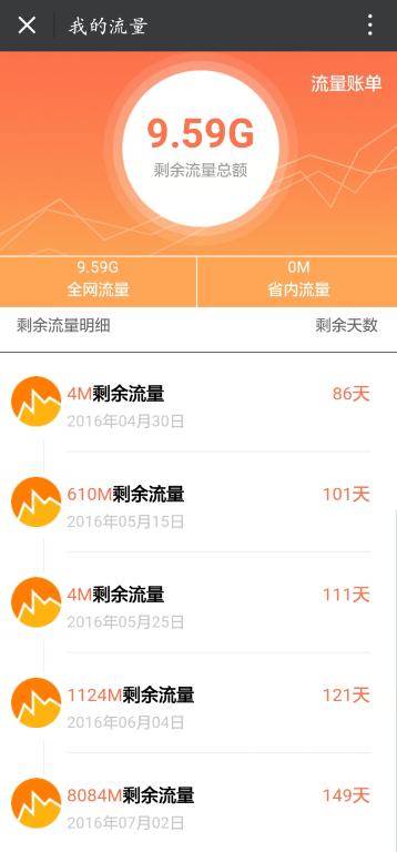 中国移动爱流量购买、充值及有效期相关说明。 活动线报 第11张