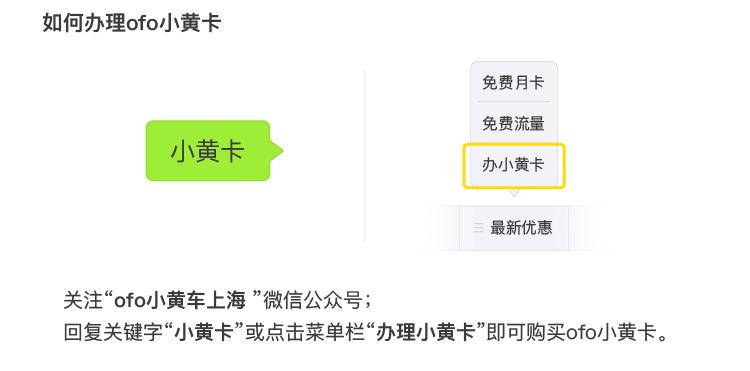 中国联通联合ofo推出小黄卡 月租36元 互联网 第3张