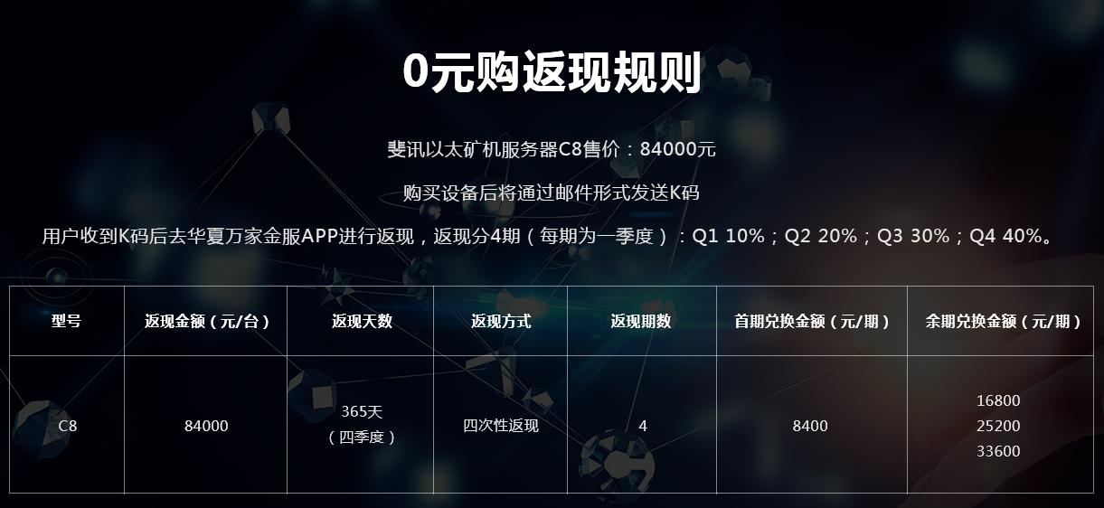 斐讯推出以太矿机服务器 售价84000元 依旧0元购 活动线报 第4张